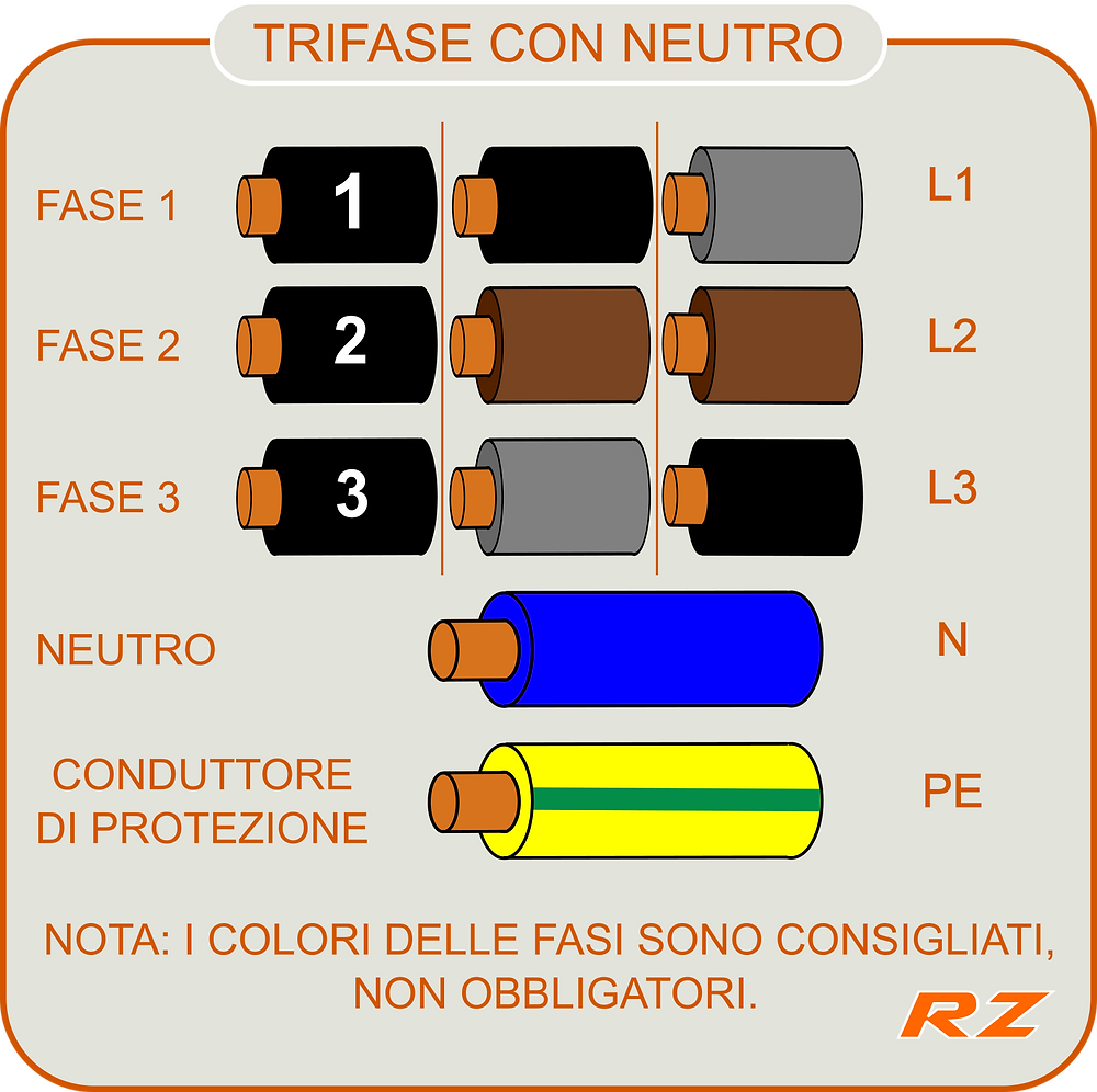 colore conduttori trifase con neutro