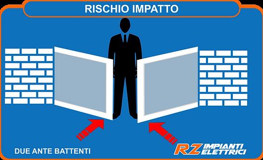 Schema Elettrico Cancello A Due Ante.Cancelli E Basculanti Industria Rz Sistemi Elettrici Vicenza
