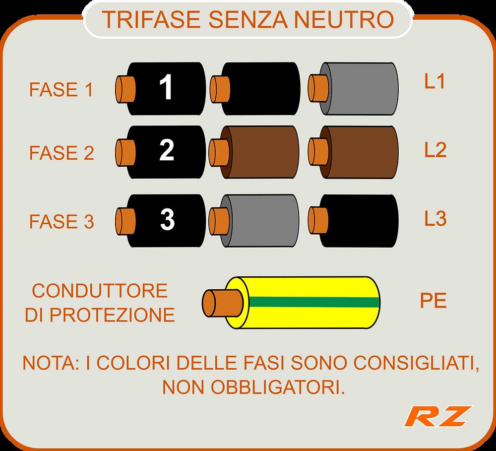 colore conduttori trifase senza neutro