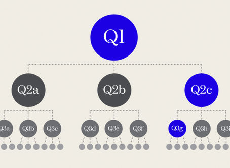 Vogue sheds light on the power of quizzing and Float IQ