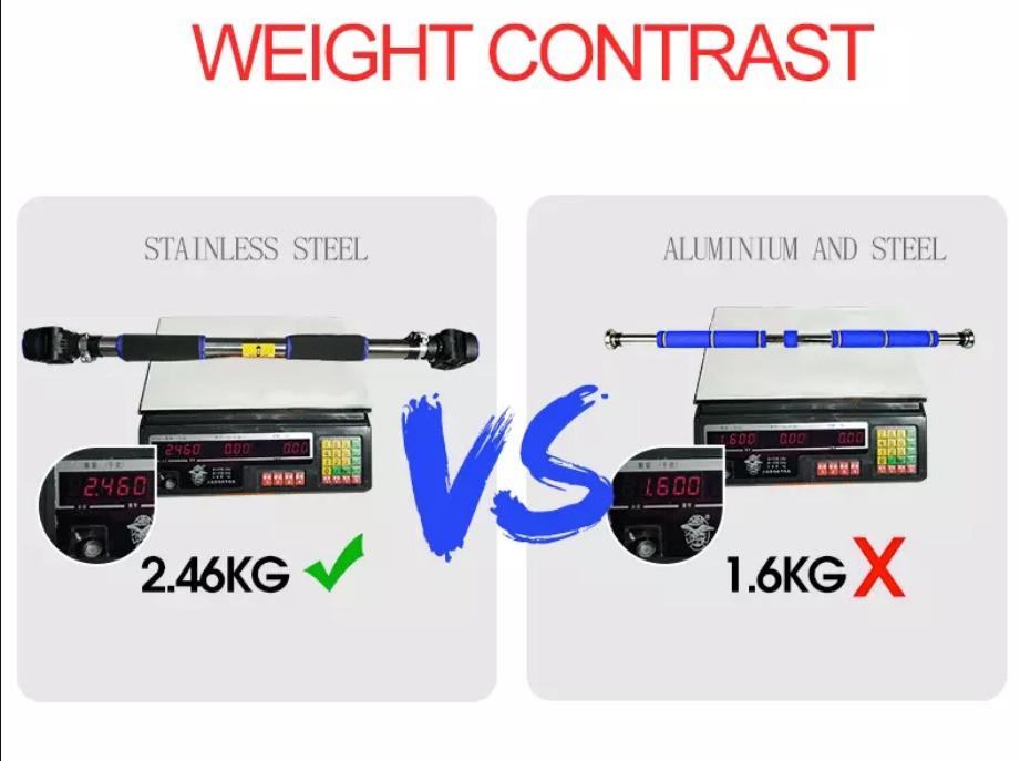 Weight Contrast