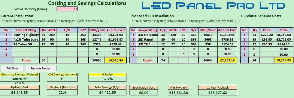 LED Technology Pro LED Lighting Savings Calculations