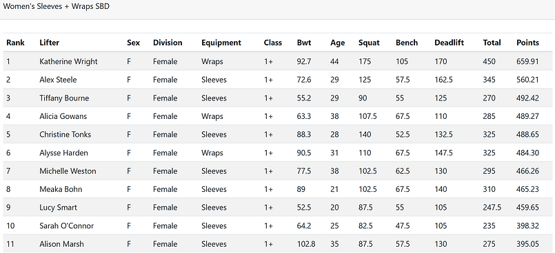 female results 2.png