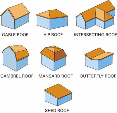types_of_roofs_1456810.jpg