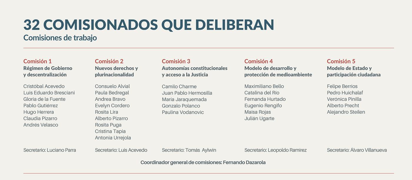 IDD-32 comisionados(1).png
