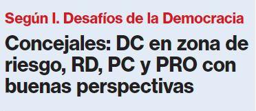 Instituto Desafíos de la Democracia en la prensa