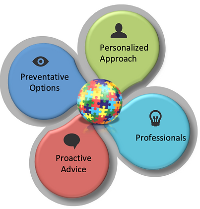 ImproveAbilty Digital Transformation Consulting