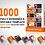 Thumbnail: 1000 Visiting Cards Fully Editable Templates