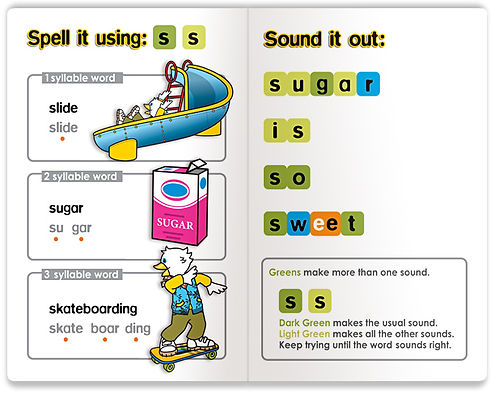 Spell, Sound and Math Activities - The Tessy & Tab Reading Club