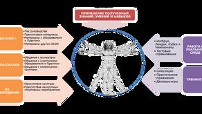 Программный подход к управлению знаниями. Опыт Оргкомитета «Сочи 2014»