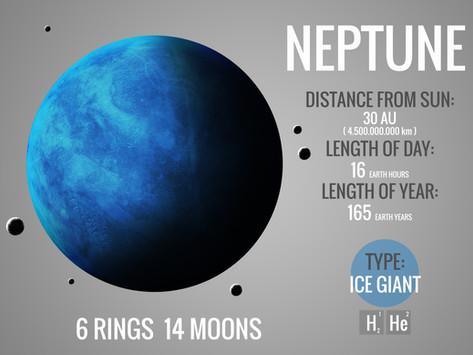 Нептун разворачивается в ретроградное движение