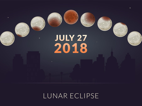 Лунное Затмение 27-28 июля 2018