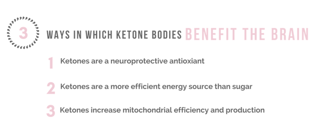 Copy of Copy of Ketosis Measuring Iconograph (2).png