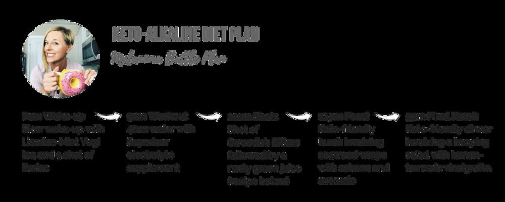 Melanoma Battle Plan.png
