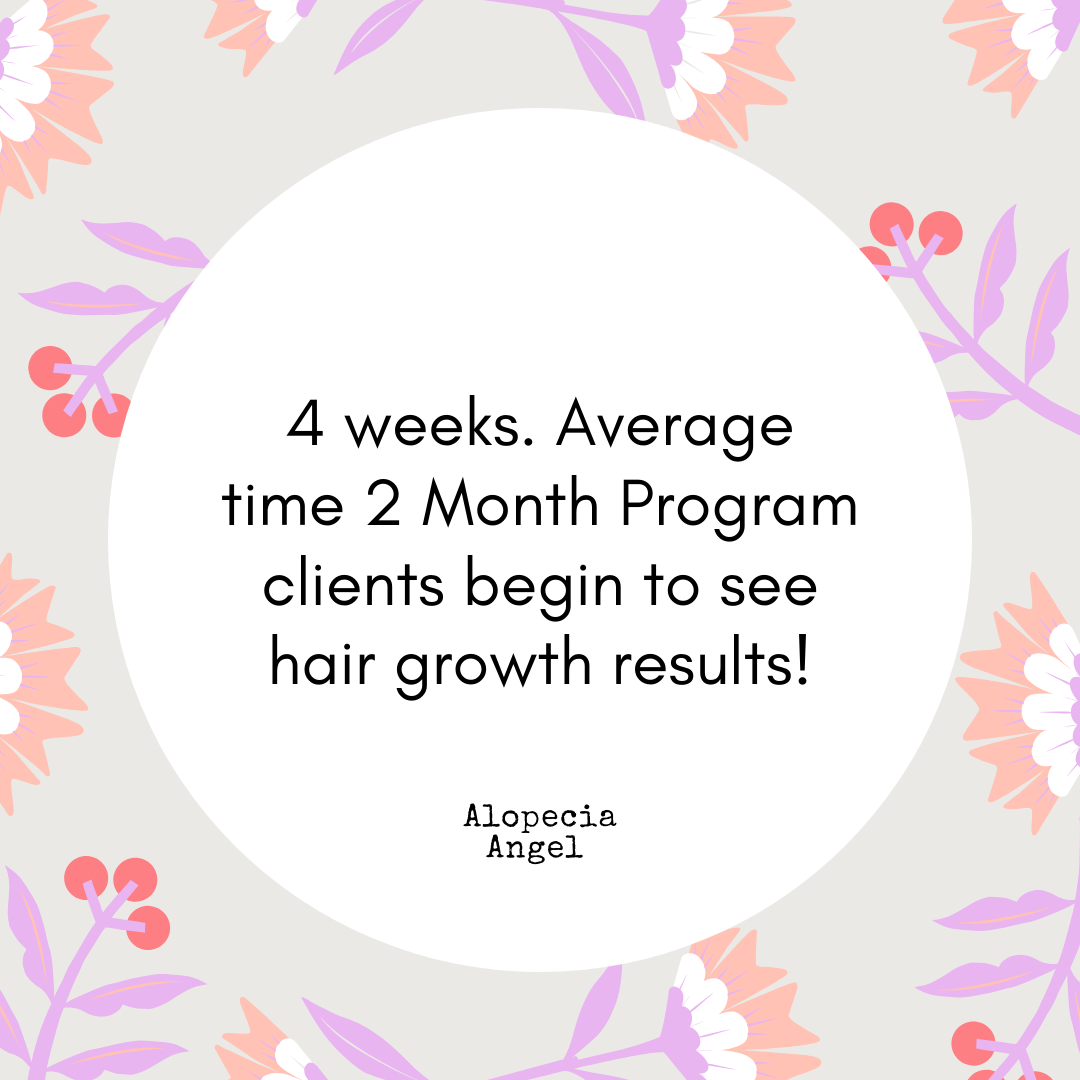 4 weeks. Average time 2 Month Program cl