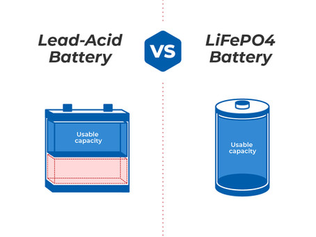 Why You Should Choose Lithium iron Phosphate Batteries