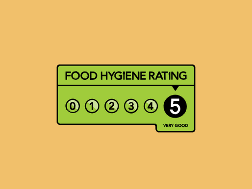 Do you have to display your food hygiene rating?