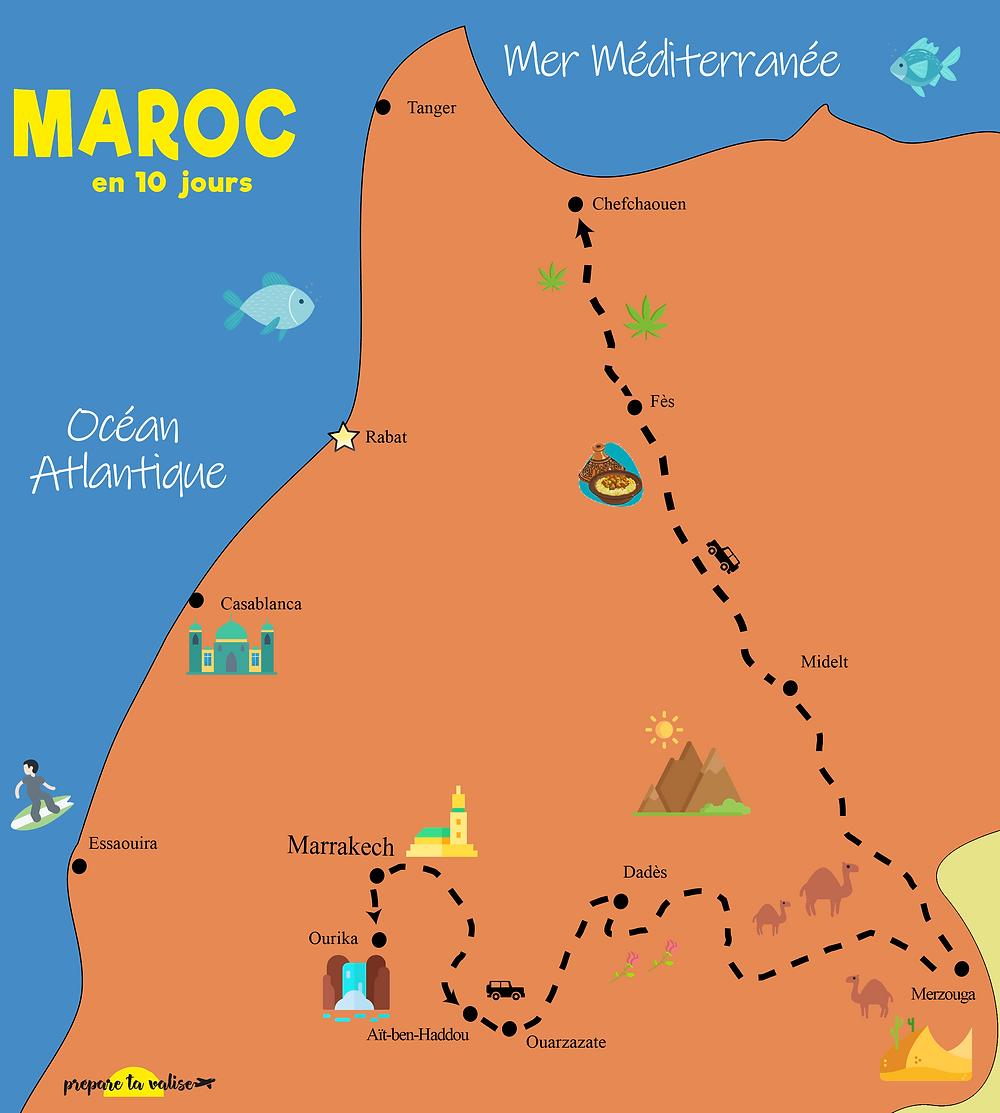 10 jours au Maroc, Prépare ta Valise