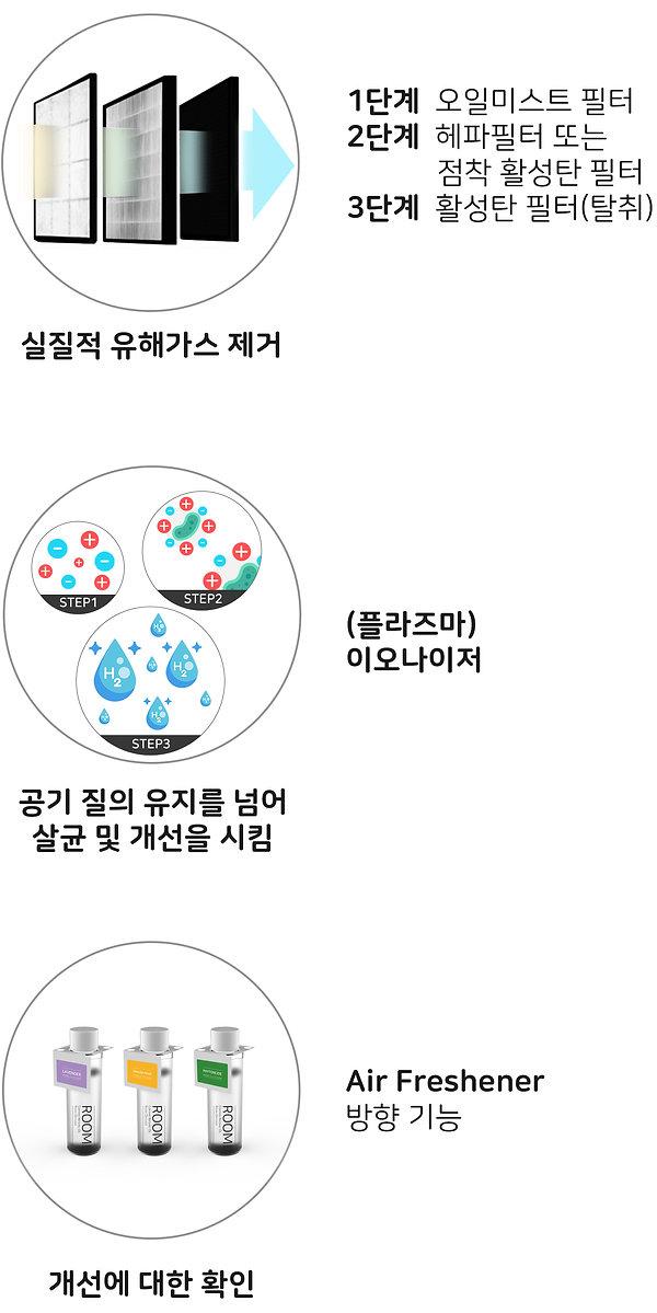 3대핵심 복사919.jpg