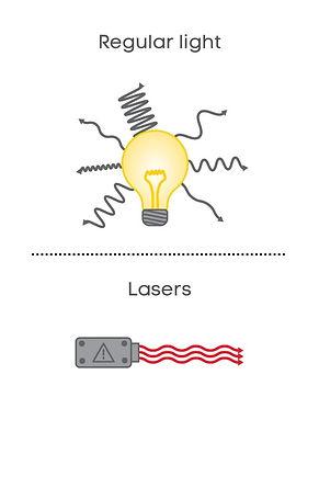 Regular light vs lasers.jpg