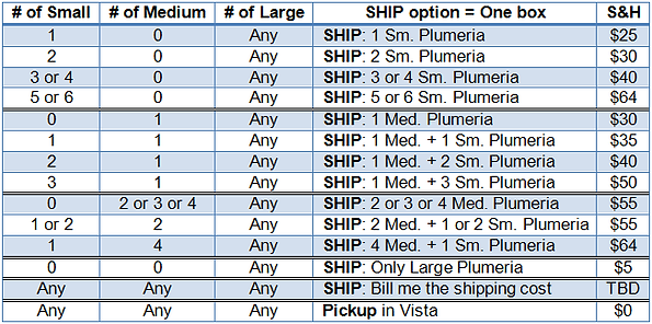 ship option table.png