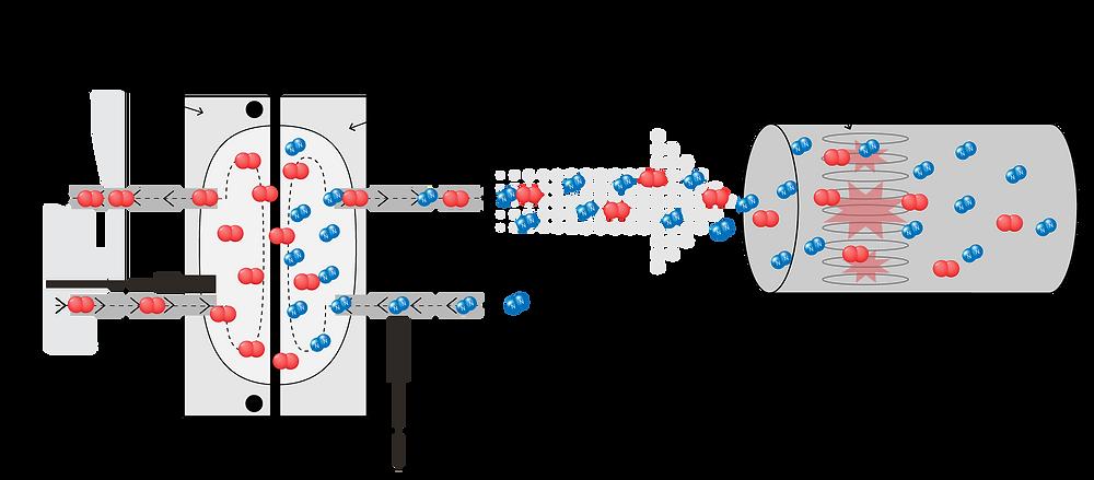 Figure 1. Coulometric Sensor