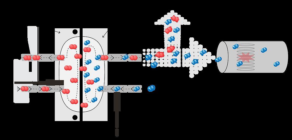 Figure 2. Non-Coulometric Sensor