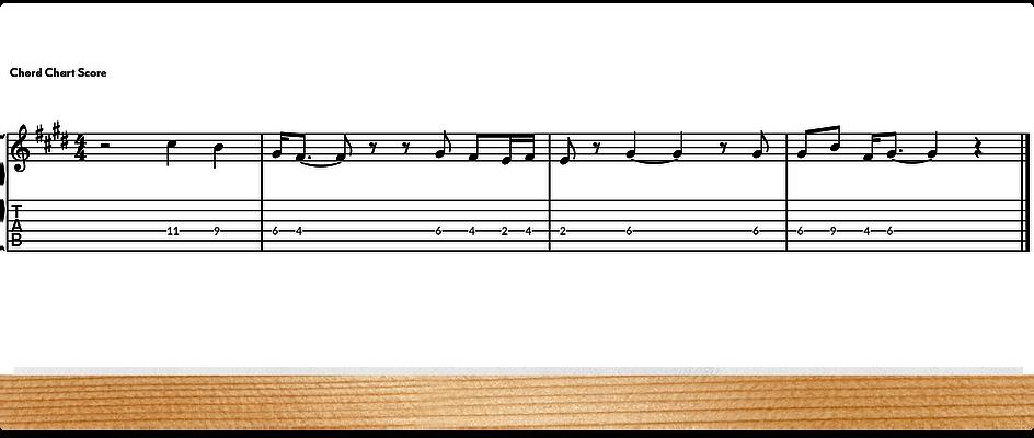 C#_Aeolian_Module_2_Melody_Score.png