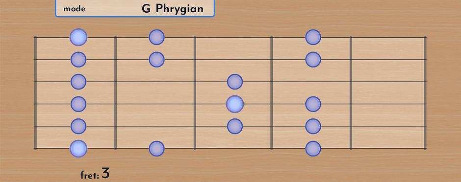 Mode_G_Phrygian_3rd_Fret.png