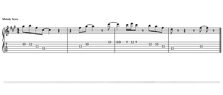F#_Aeolian_2_Melody_Score_adjusted3.png