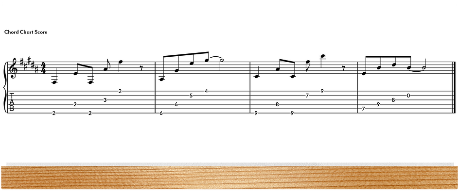 F#_Mixolydian_Module_1_Chords.png