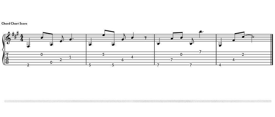 F#_Aeolian_1a_Chord_Score_adjusted3.png