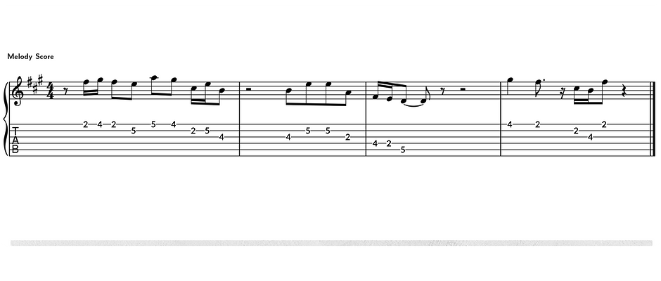 F#_Aeolian_1a_Melody_Score_adjusted3.png