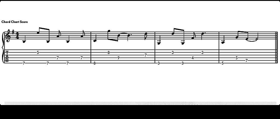 B_Phyrgian_1_Chord_Chart_Score_adjusted2
