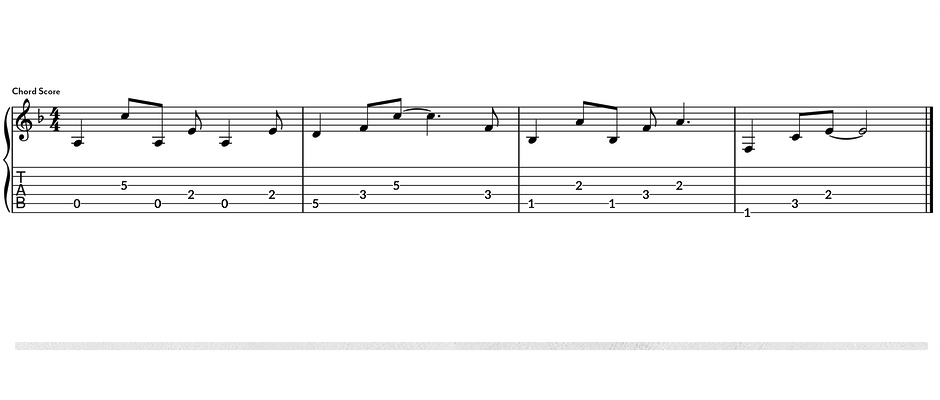 A_Phyrgian_1_Chord_Chart_Score_adjusted2