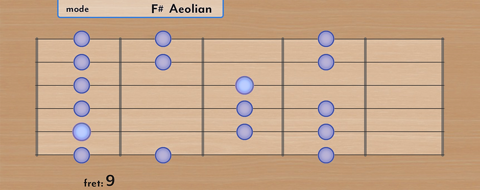 Mode_F#_Aeolian_9th_Fret.png