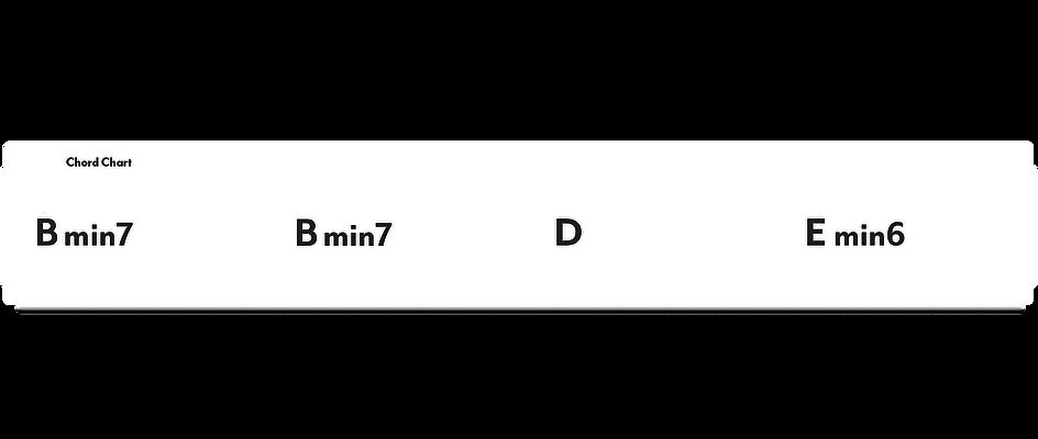 Chart_B_Aeolian_Module_2g.png