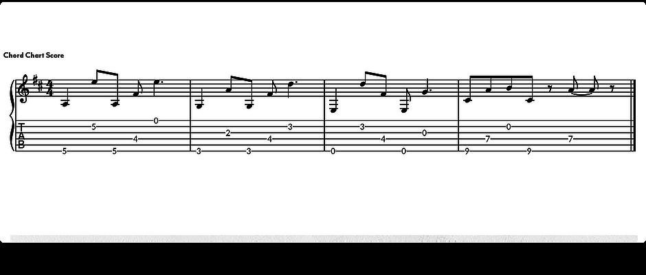 A_Mixolydian_Module_1_Chords_Score_adjus