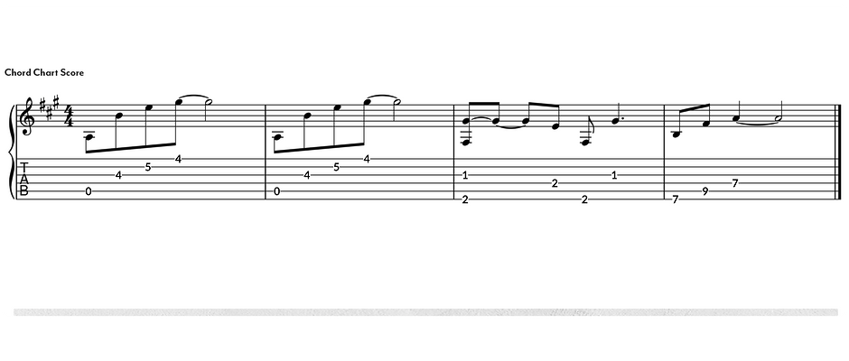 F#_Aeolian_3_Chord_Score_adjusted3.png