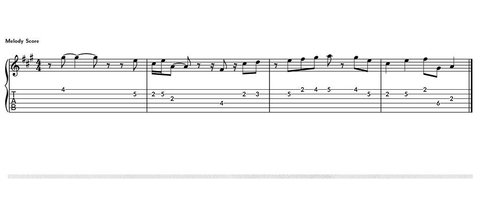 F#_Aeolian_3_Melody_Score_adjusted3.png