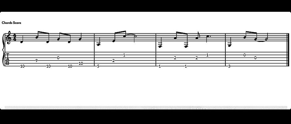 G_Mixolydian_Module_3_Chord_Score_adjust