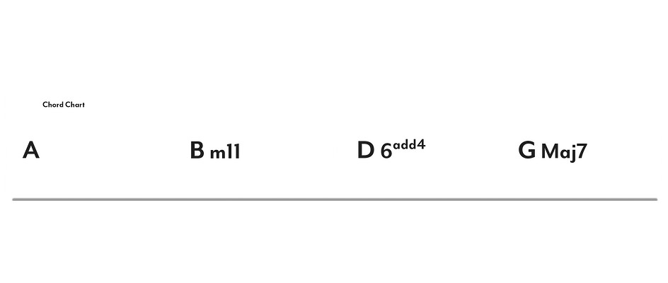 Chart_A_Mixolydian_Module_3.png