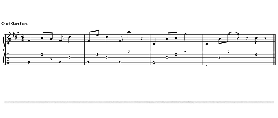 F#_Aeolian_2_Chord_Score_adjusted3.png