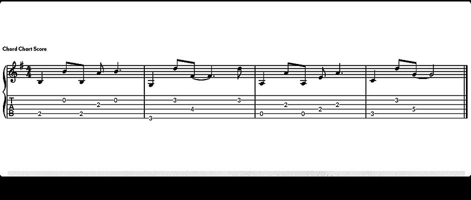 B_Phyrgian_2_Chord_Chart_Score_adjust4.p