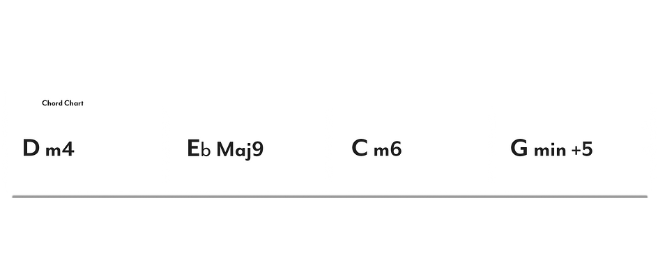 Chart_D_Phrygian_Module_1_v2.png