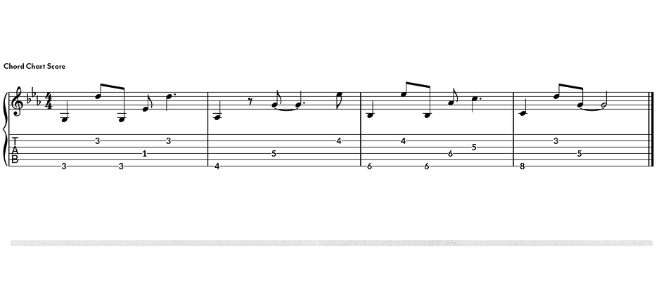 G_Phrygian_1_Chord_Chart_Score_adjusted2