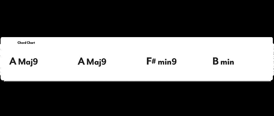 Chart_F#_Aeolian_Module_3_slight_adjust_