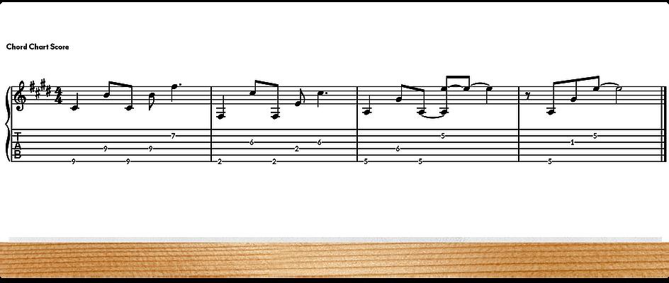 C#_Aeolian_Module_2_Chords_Score.png