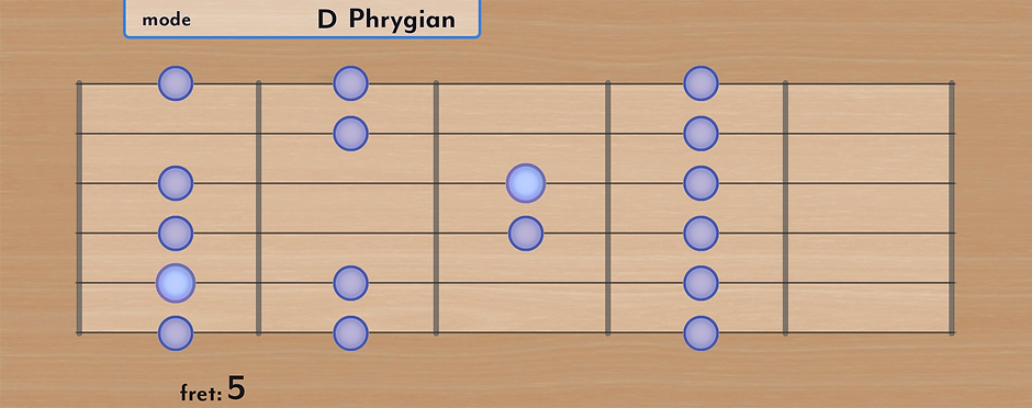 Mode_D_Phrygian_5th_Fret.png