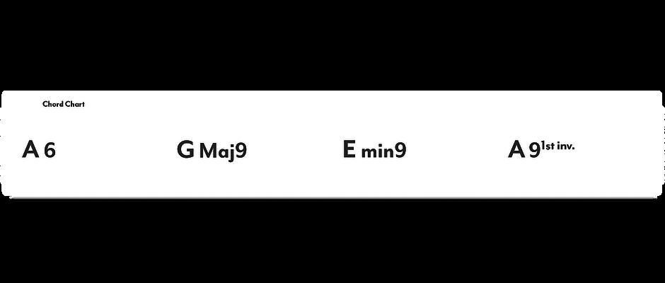Chart_A_Mixolydian_Module_Second_Adjust.